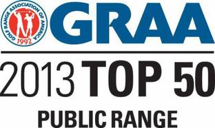 GRAA-Top-50